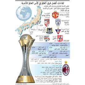 كرة القدم: مباريات كأس العالم للأندية infographic