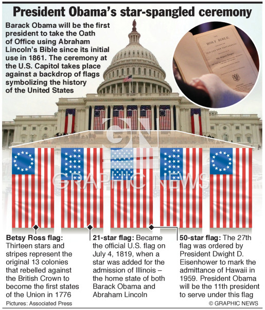 Inauguration flags infographic