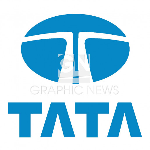 Tata Group infographic
