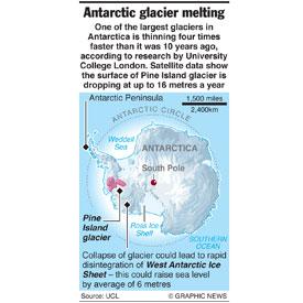 Pine Island glacier melting infographic