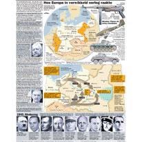 Hoe Europa in oorlog verwikkeld raakte infographic