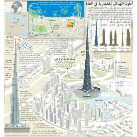 دبي: أطول الهياكل المعمارية في العالم infographic
