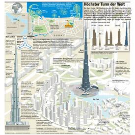Burj Dubai - der höchste Turm der Welt infographic