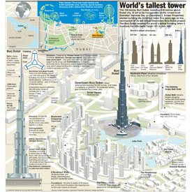 World's tallest tower infographic