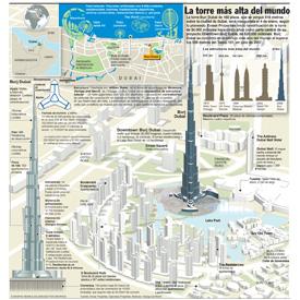 La torre más alta del mundo infographic