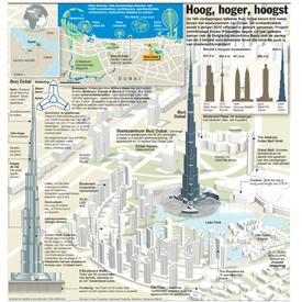 Burj Dubai: Hoog, hoger, hoogst infographic