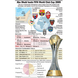 SOCCER: FIFA World Club Cup 2009 (1) infographic