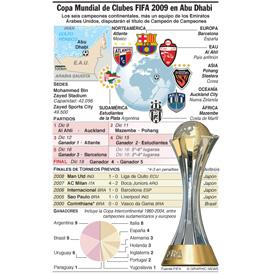 Copa Mundial de Clubes FIFA 2009 en Abu Dhabi infographic