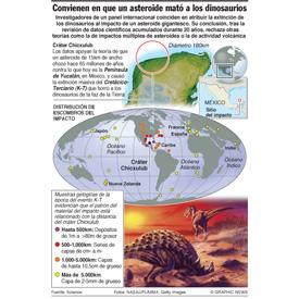 Convienen en que un asteroide mató a los dinosaurios infographic