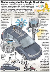 SCIENCE: How Google Street View works infographic