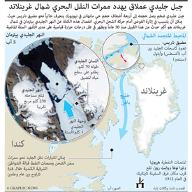 القطب الشمالي: جبل جليدي يهدد ممرات النقل البحري infographic