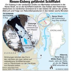 Eisberg bedroht Schifffahrt infographic
