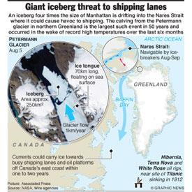 ARCTIC: Iceberg threat to shipping infographic