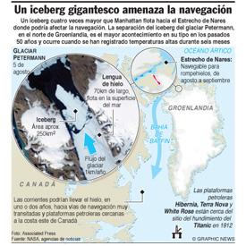 Iceberg amenaza la navegación infographic