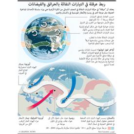عرقلة في حركة التيارات النفاثة infographic
