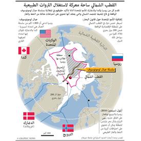 المحيط المتجمد الشمالي: نزاع حدودي infographic