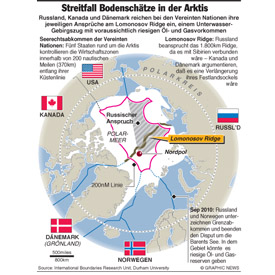 ARCTIC: Territoriale Ansprüche infographic