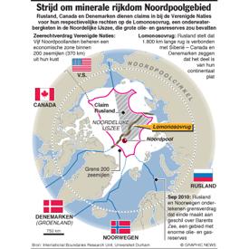 NOORDPOOLGEBIED: Territoriale claims infographic