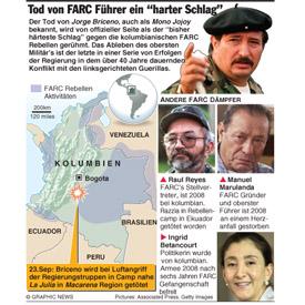 COLOMBIA: Tod von FARC Führer infographic