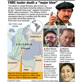 COLOMBIA: Farc leader killed infographic