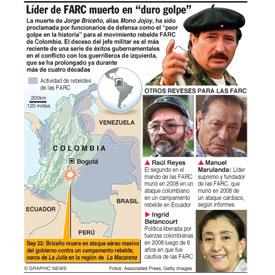Matan a líder de las FARC infographic