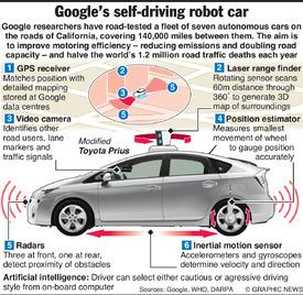 MOTORING: Google robot car infographic