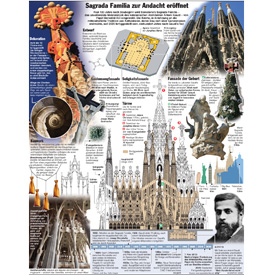 Sagrada Familia wird eingeweiht infographic
