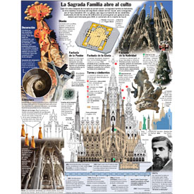 La Sagrada Familia será consagrada infographic