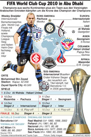 FIFA World Club Cup 2010 infographic