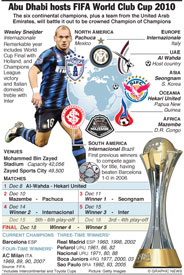 SOCCER: FIFA World Club Cup 2010 infographic