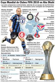 Copa Mundial de Clubes FIFA 2010 infographic