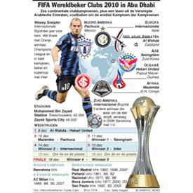 VOETBAL: FIFA Wereldbeker Clubs 2010 in Abu Dhabi infographic