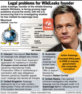 Wikileaks - Growing legal problems infographic