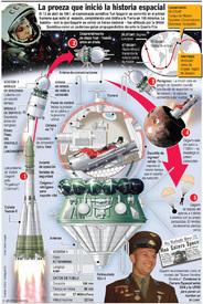 El primer vuelo espacial tripulado infographic
