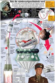 Ruimtevaart: De eerste mens in de ruimte infographic