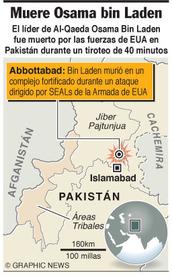 Osama bin Laden muerto por fuerzas de EUA infographic