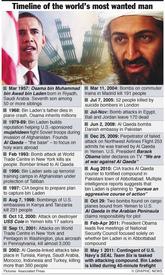 AL QAEDA: Osama bin Laden timeline infographic