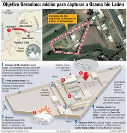 Detalles de la misión contra Bin Laden infographic