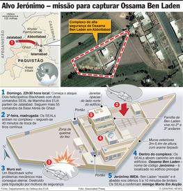 Alvo Jerónimo – missão para capturar Ossama Ben Laden infographic