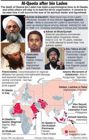 AL QAEDA: After Bin Laden infographic