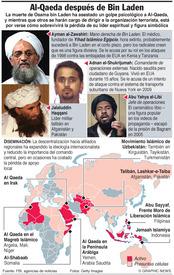 Al Qaeda después de Bin Laden infographic