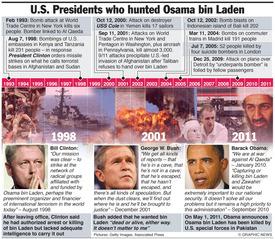 AL QAEDA: U.S. Presidents who hunted bin Laden infographic