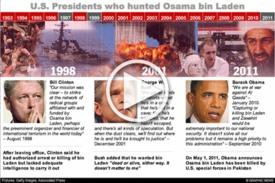 AL QAEDA: U.S. Presidents who hunted bin Laden interactive infographic