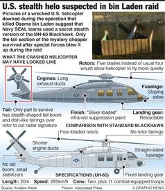 AL QAEDA: U.S. stealth helicopter infographic