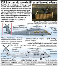 Helicóptero stealth de EUA infographic