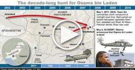 AL QAEDA: Hunt for bin Laden interactive infographic