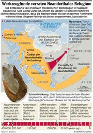 Werkzeugfunde von Neanderthalern infographic