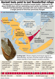 The last of the Neanderthals? infographic