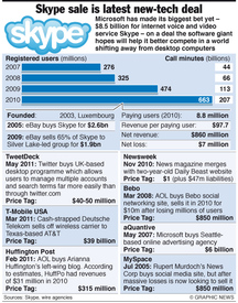 BUSINESS: Recent new-media sales infographic