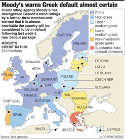 GREECE: Credit rating downgraded infographic